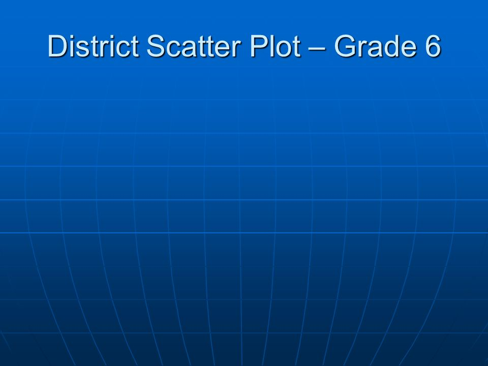 District Scatter Plot – Grade 6