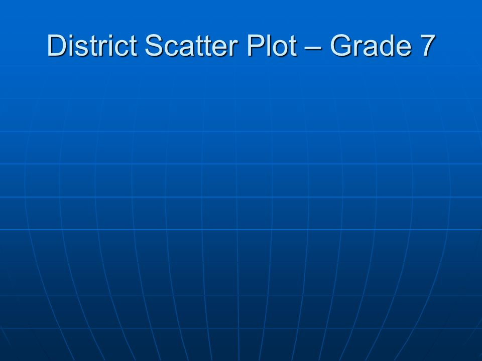 District Scatter Plot – Grade 7