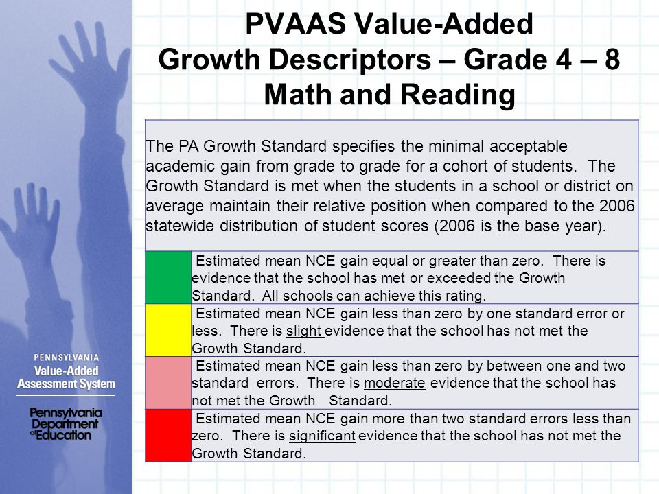 PVAAS Value-Added Growth Descriptors – Grade 4 – 8 Math and Reading The PA Growth Standard specifies the minimal acceptable academic gain from grade to grade for a cohort of students.