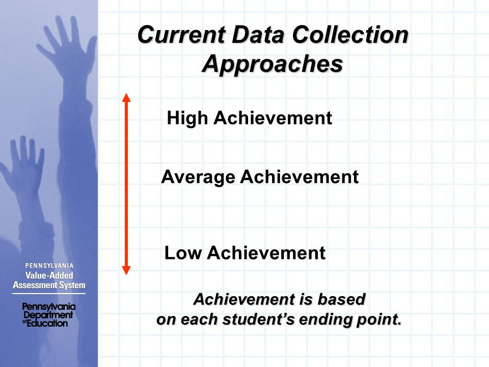 High Achievement Average Achievement Low Achievement Current Data Collection Approaches Achievement is based on each student's ending point.