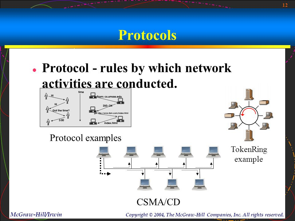 12 McGraw-Hill/Irwin Copyright © 2004, The McGraw-Hill Companies, Inc. All rights reserved. Protocols Protocol - rules by which network activities are
