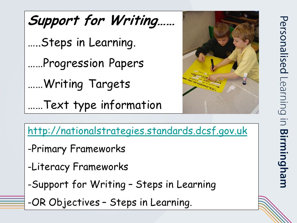 Support for Writing…… …..Steps in Learning. ……Progression Papers ……Writing Targets ……Text type information http://nationalstrategies.standards.dcsf.go