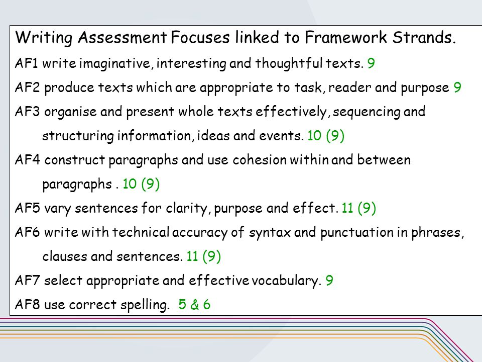 Writing Assessment Focuses linked to Framework Strands. AF1 write imaginative, interesting and thoughtful texts. 9 AF2 produce texts which are appropr