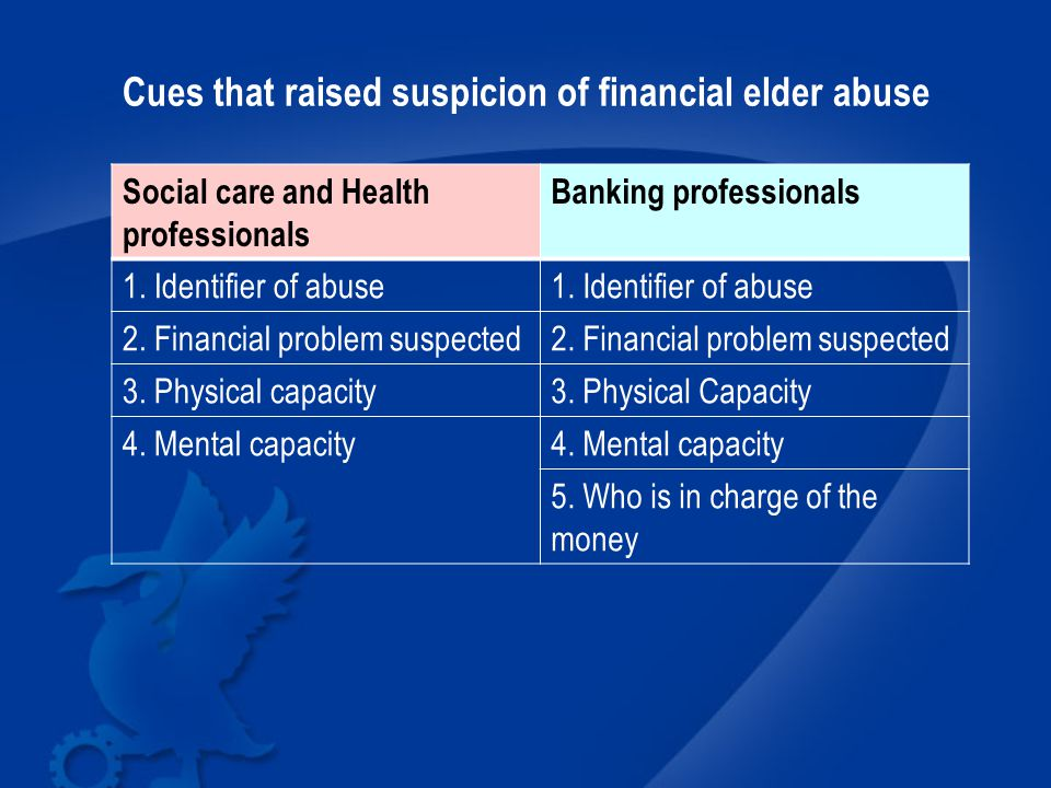 Cues that raised suspicion of financial elder abuse Social care and Health professionals Banking professionals 1.
