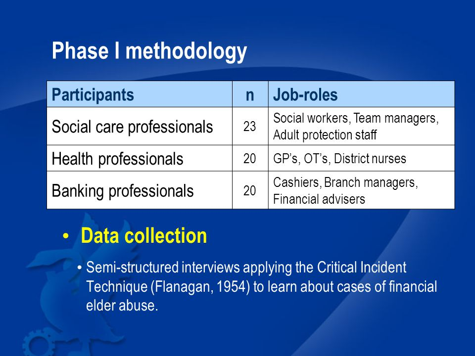 Data collection Semi-structured interviews applying the Critical Incident Technique (Flanagan, 1954) to learn about cases of financial elder abuse.