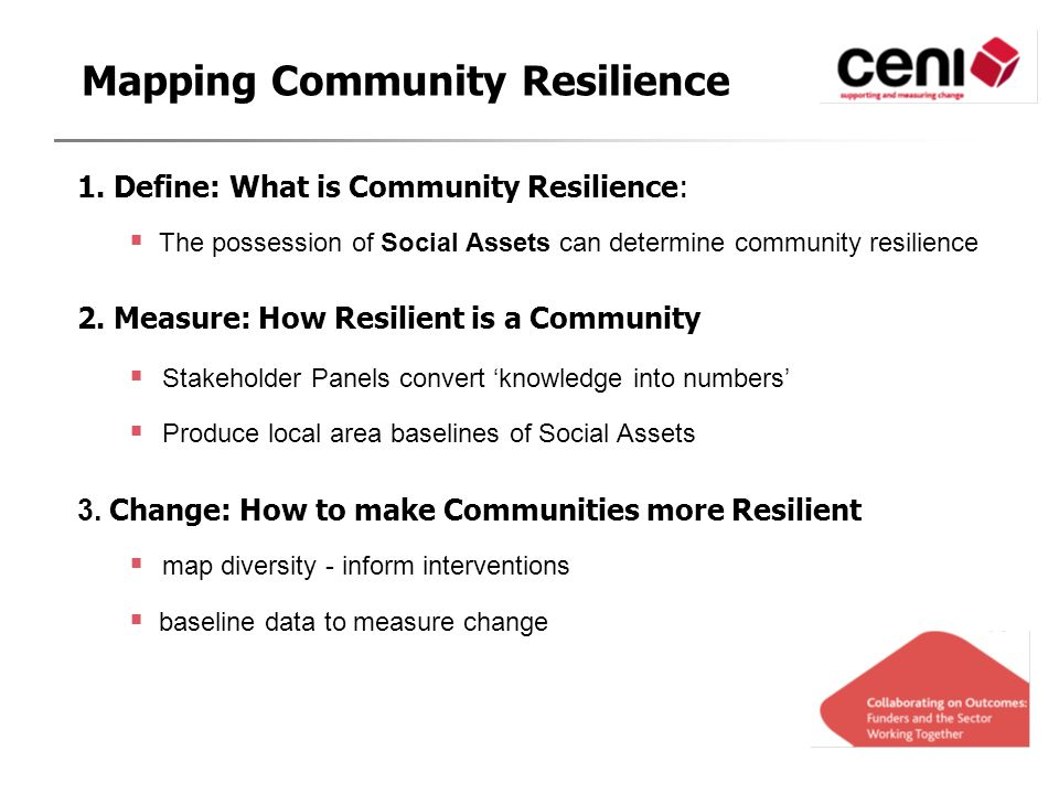 Mapping Community Resilience 1.