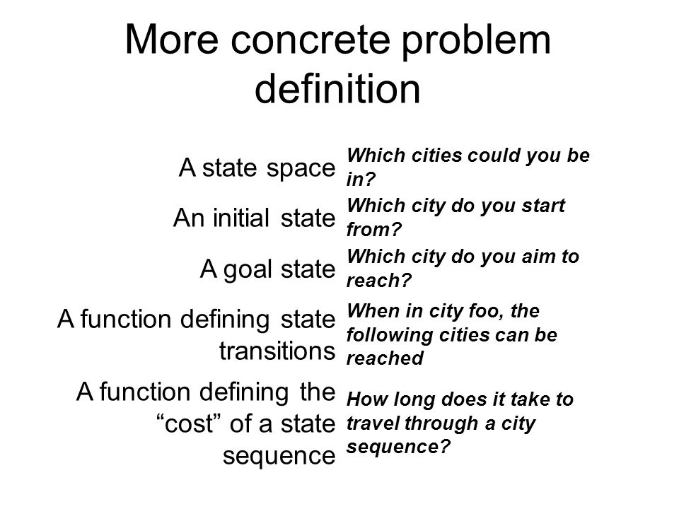 A state space Which cities could you be in? An initial state Which city do you start from? A goal state Which city do you aim to reach? A function def