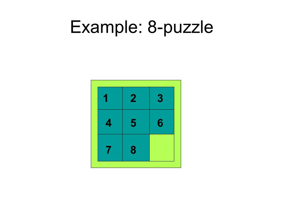State space: configuration of the eight tiles on the board Initial state: any configuration Goal state: tiles in a specific order Operators or actions: blank moves –Condition: the move is within the board –Transformation: blank moves Left, Right, Up, or Down Solution: optimal sequence of operators