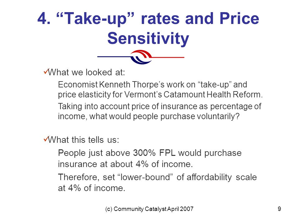 """(c) Community Catalyst April 20079 4. """"Take-up"""" rates and Price Sensitivity What we looked at: Economist Kenneth Thorpe's work on """"take-up"""" and price"""