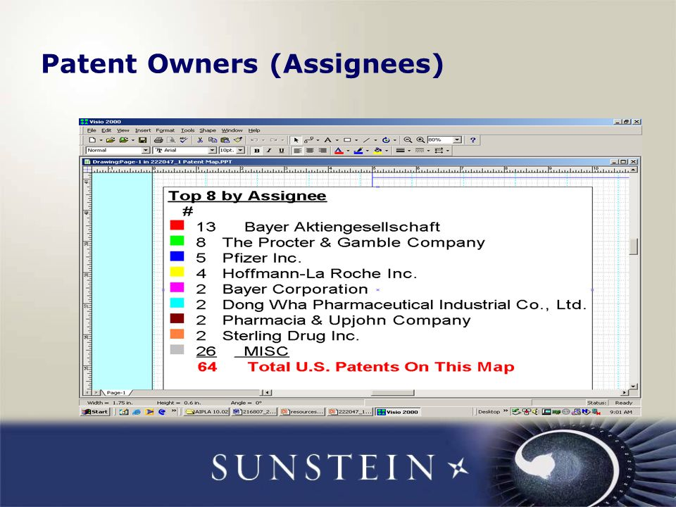 Patent Owners (Assignees)