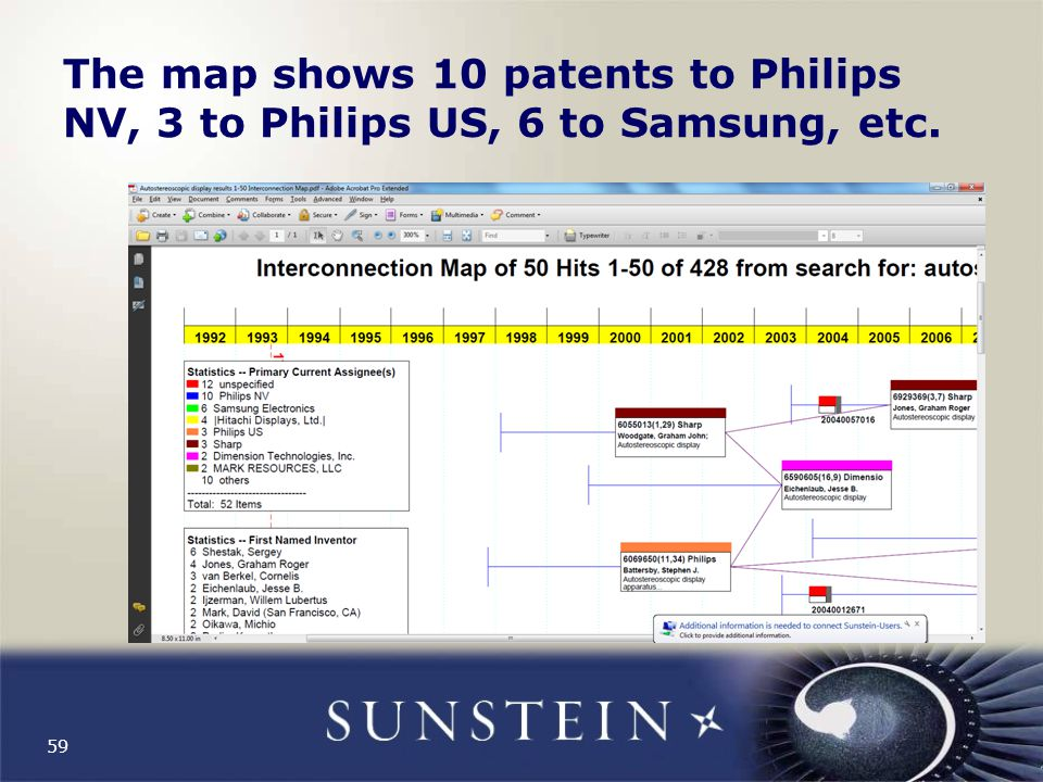 The map shows 10 patents to Philips NV, 3 to Philips US, 6 to Samsung, etc. 59