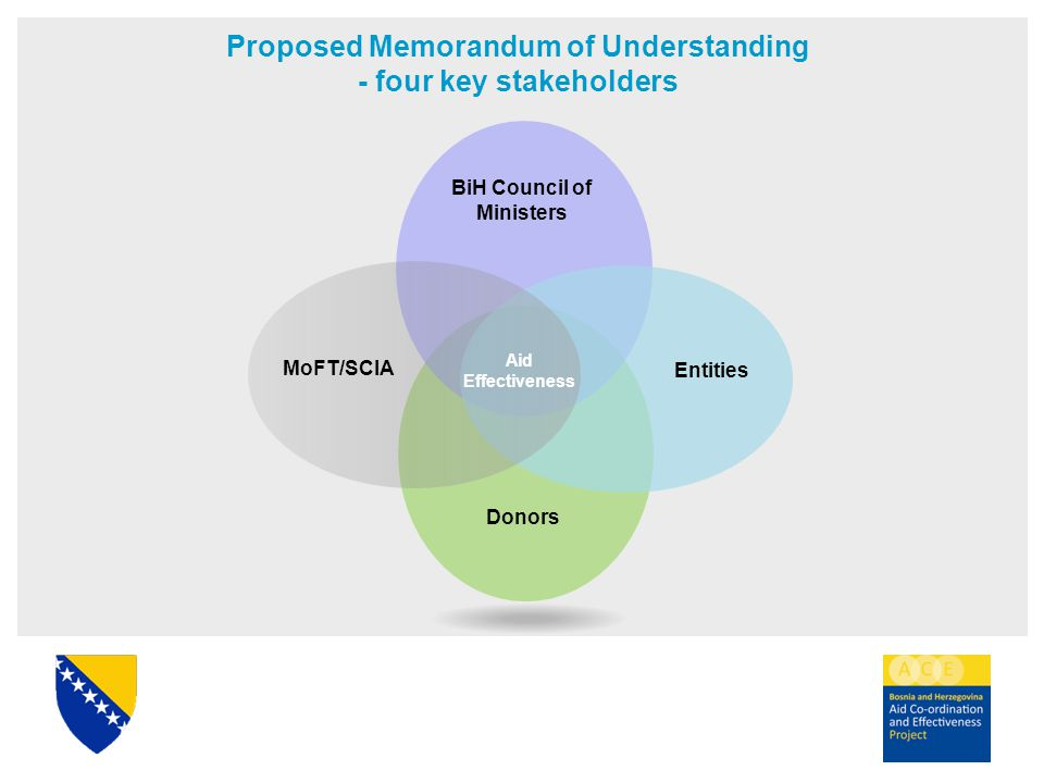 BiH Council of Ministers MoFT/SCIA Entities Donors Aid Effectiveness Proposed Memorandum of Understanding - four key stakeholders