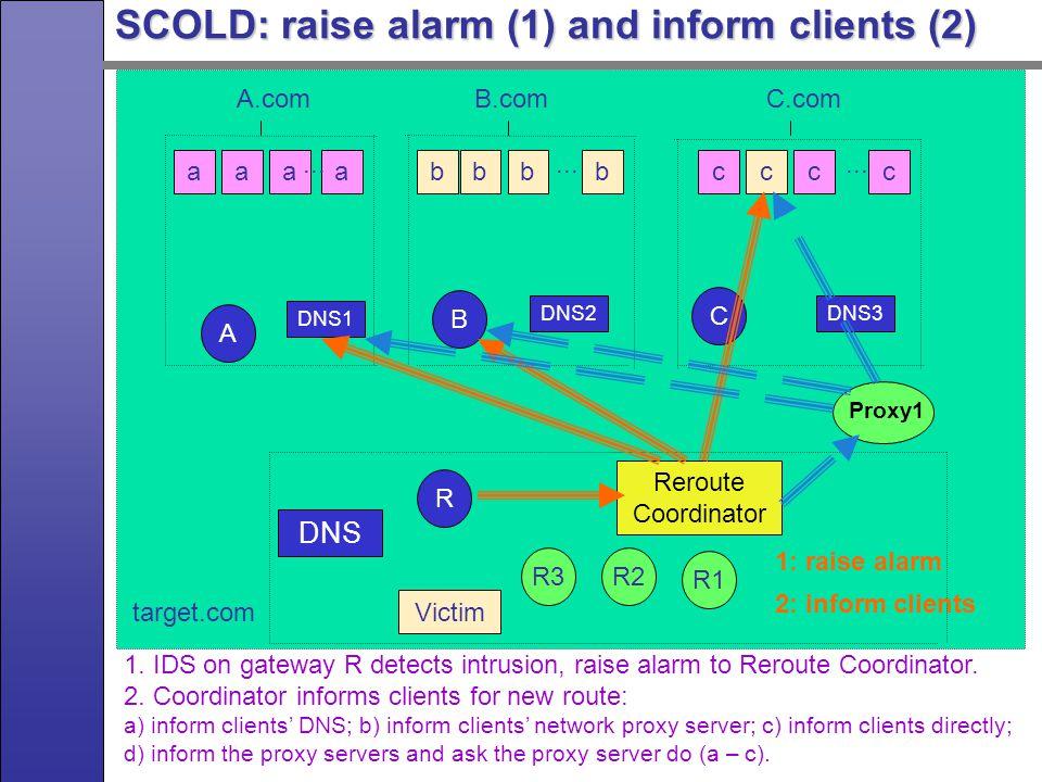 SCOLD: raise alarm (1) and inform clients (2) 1.
