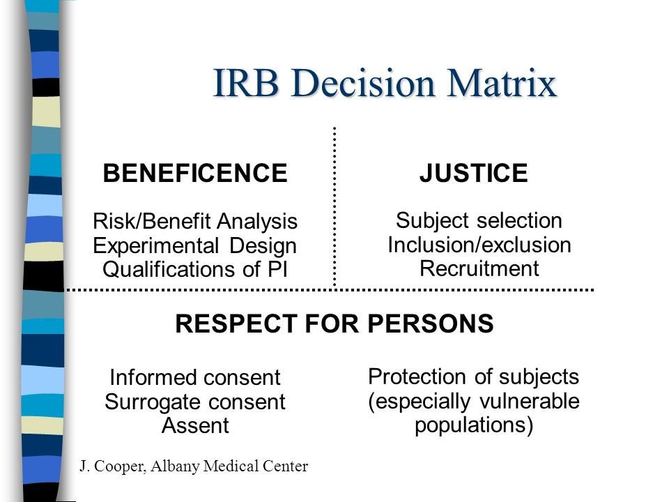 IRB Decision Matrix BENEFICENCEJUSTICE RESPECT FOR PERSONS Protection of subjects (especially vulnerable populations) Informed consent Surrogate consent Assent Risk/Benefit Analysis Experimental Design Qualifications of PI Subject selection Inclusion/exclusion Recruitment J.