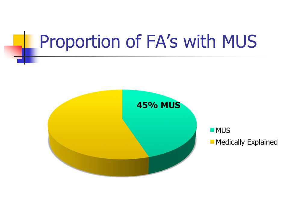 Proportion of FA's with MUS