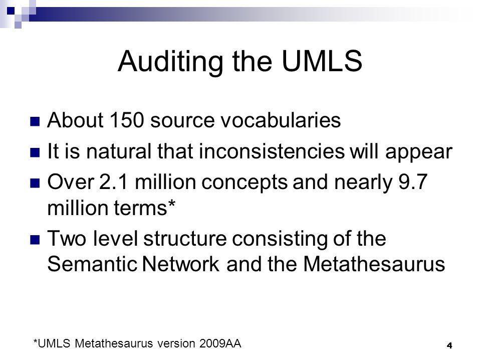 5 Previous Work on Auditing H.Gu, Y. Perl, J. Geller, M.