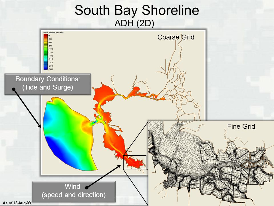 BUILDING STRONG ® As of 18-Aug-098 US Army Corps of Engineers San Francisco District South Bay Shoreline ADH (2D) Boundary Conditions: (Tide and Surge) Boundary Conditions: (Tide and Surge) Wind (speed and direction) Wind (speed and direction) Coarse Grid Fine Grid