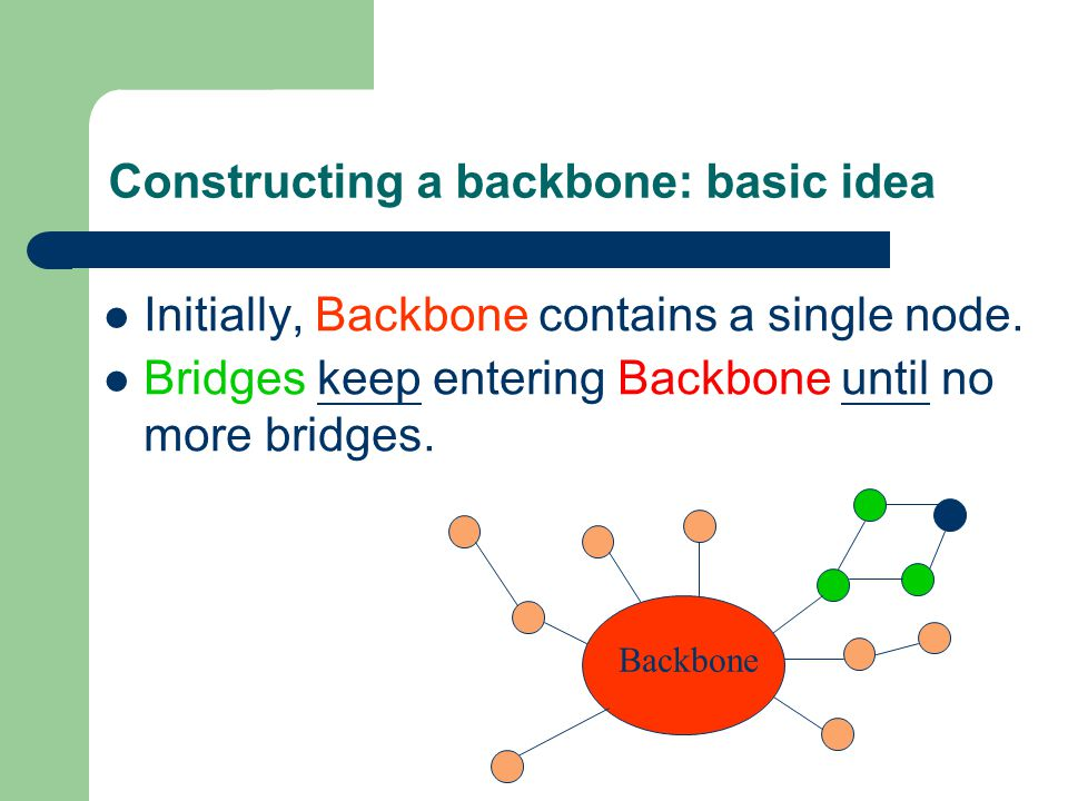 Constructing a backbone: basic idea Initially, Backbone contains a single node.