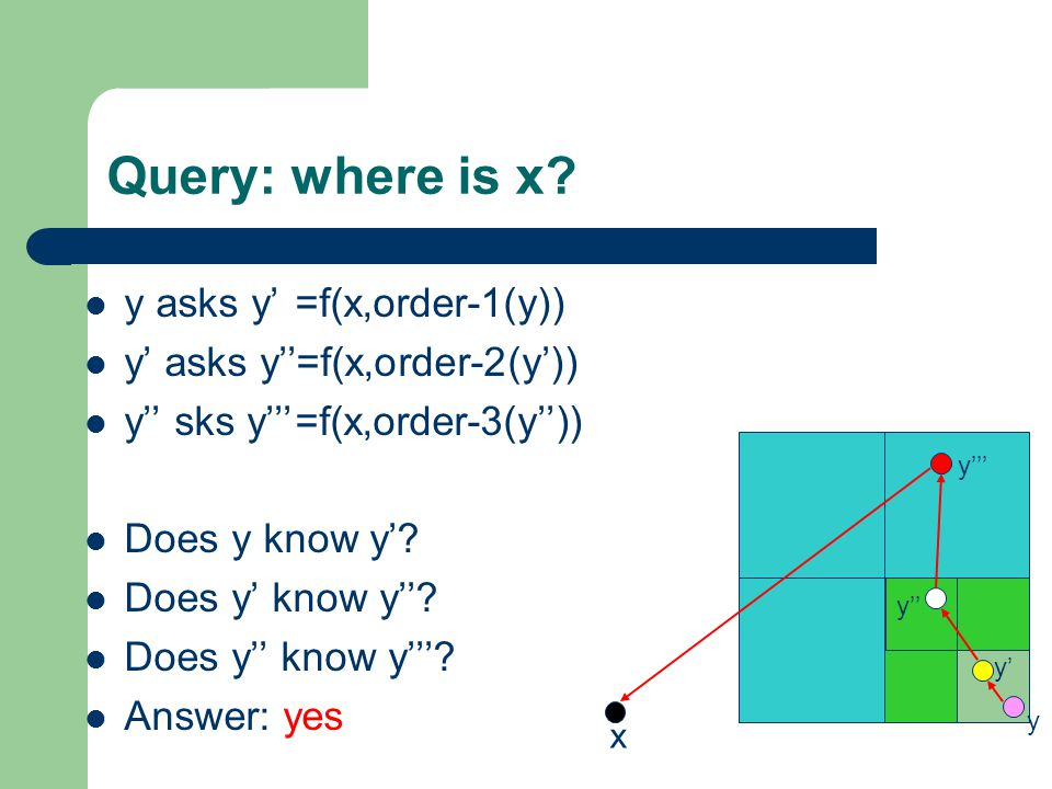Query: where is x.