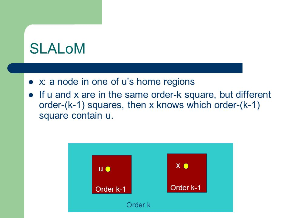 SLALoM x: a node in one of u's home regions If u and x are in the same order-k square, but different order-(k-1) squares, then x knows which order-(k-1) square contain u.
