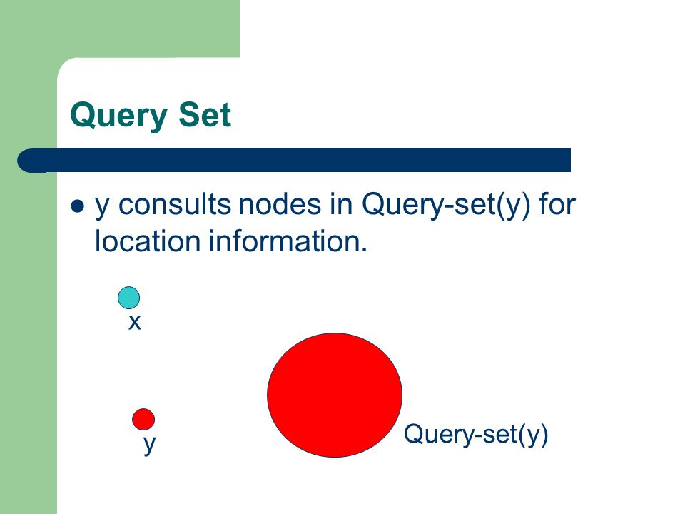 Quorum-Based Location Database U = {nodes in backbone} Quorum: a subset of U Quorum system: a collection of pair-wise intersecting quorums Inform-set(x) = any quorum Query set(y) = any quorum