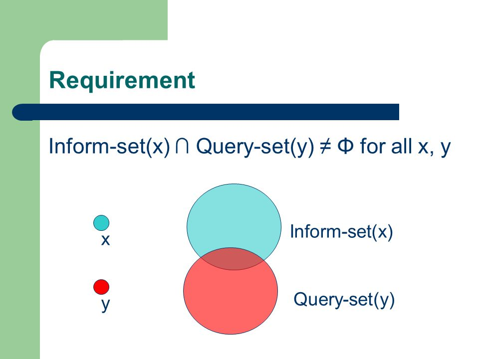 Maintenance of Quorum System Backbone may change Quorum system may change Maintenance of quorum system is nontrivial