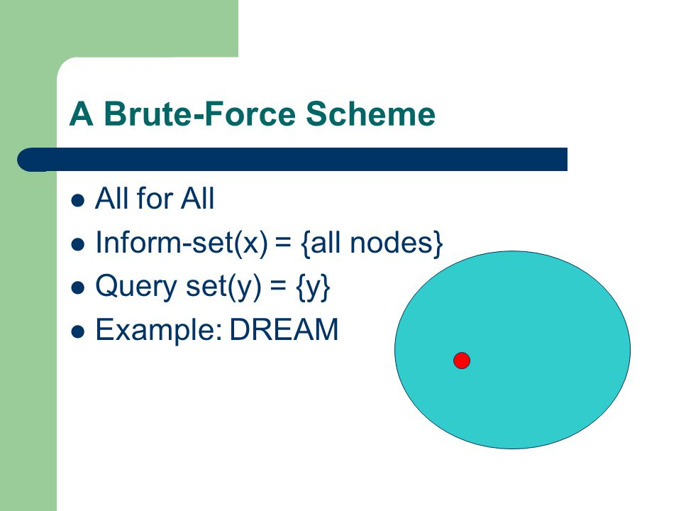 A Brute-Force Scheme All for All Inform-set(x) = {all nodes} Query set(y) = {y} Example: DREAM