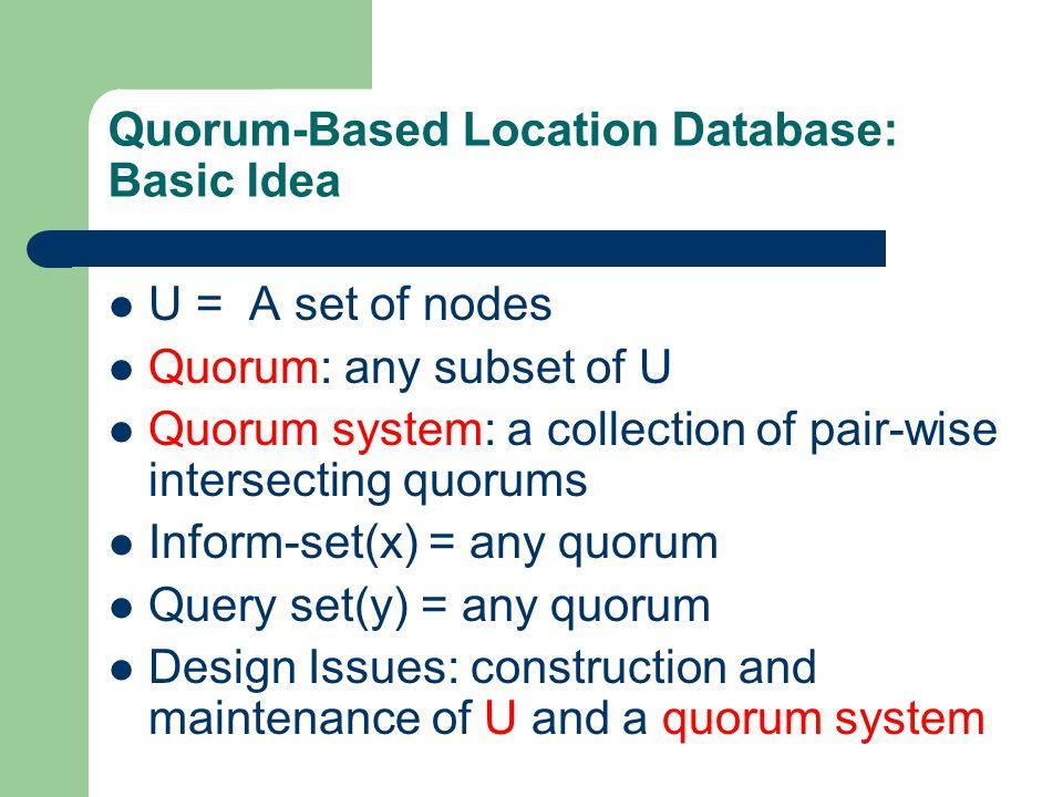 Example Quorum System Quorum = one row + one column 1 2 3 4 5 6 7 8 9 10 11 12 13 14 15 16 1 2 3 4 5 6 7 8 9 10 11 12 13 14 15 16 1 4 16
