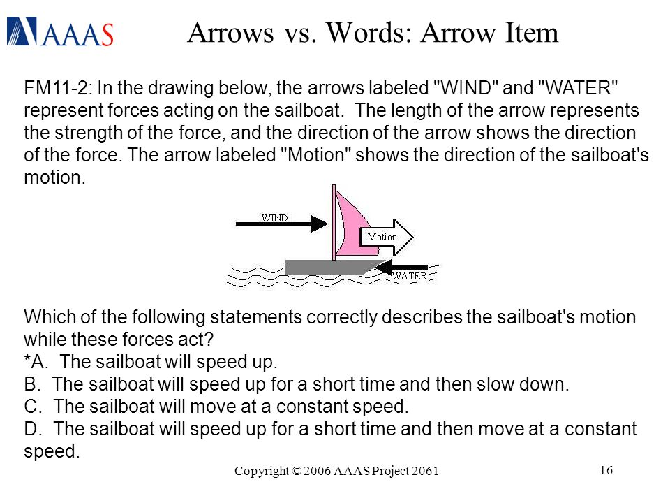 Copyright © 2006 AAAS Project 2061 16 Arrows vs.
