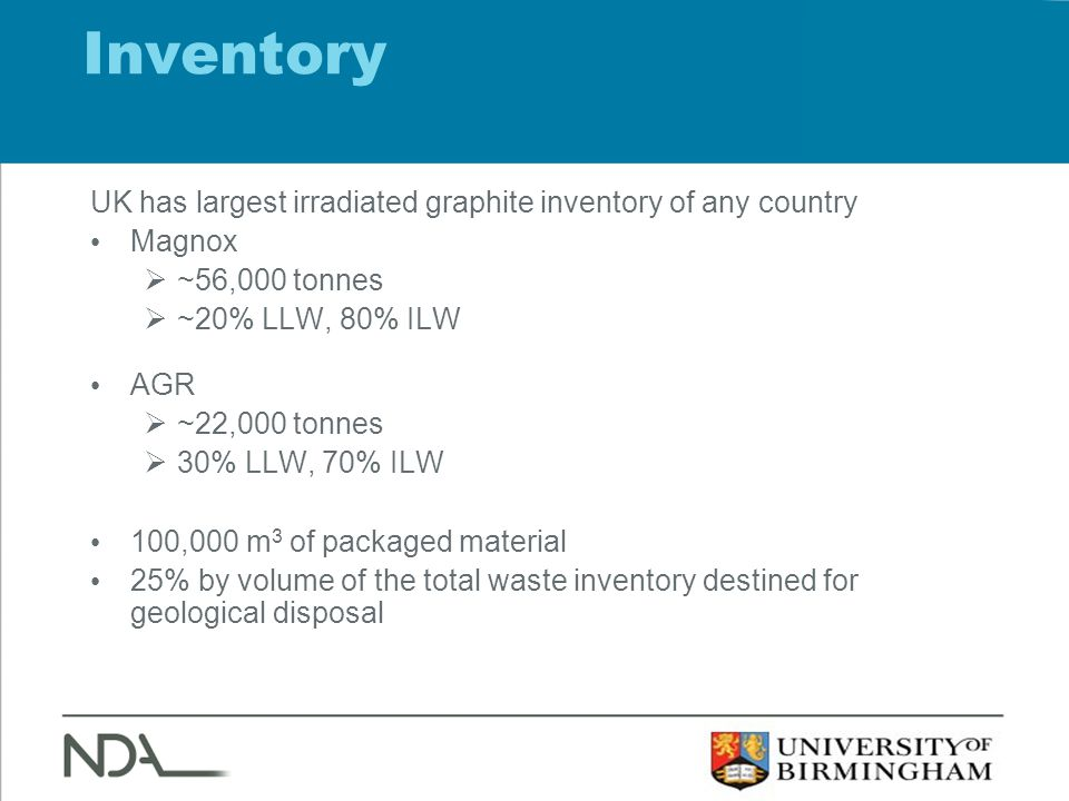 Inventory UK has largest irradiated graphite inventory of any country Magnox  ~56,000 tonnes  ~20% LLW, 80% ILW AGR  ~22,000 tonnes  30% LLW, 70% ILW 100,000 m 3 of packaged material 25% by volume of the total waste inventory destined for geological disposal