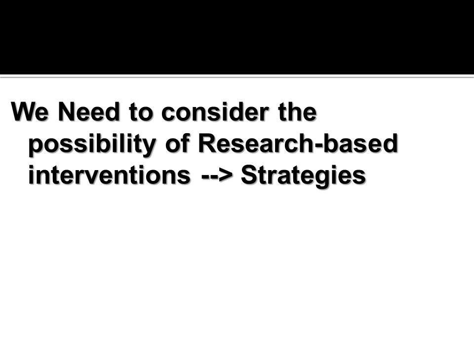  What do we understand by Research? Knowledge then Informs Strategy