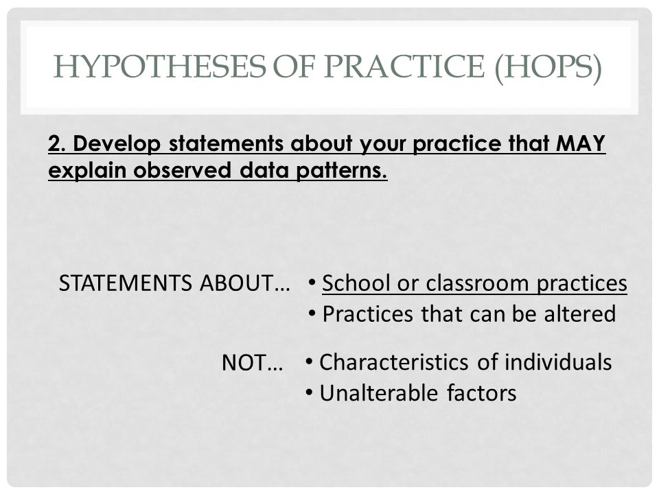 HYPOTHESES OF PRACTICE (HOPS) 2.
