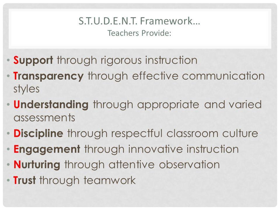 S.T.U.D.E.N.T. Framework… Teachers Provide: Support through rigorous instruction Transparency through effective communication styles Understanding thr