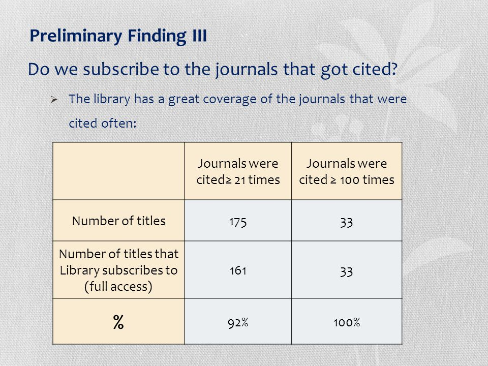 Preliminary Finding III  The library has a great coverage of the journals that were cited often: Do we subscribe to the journals that got cited.