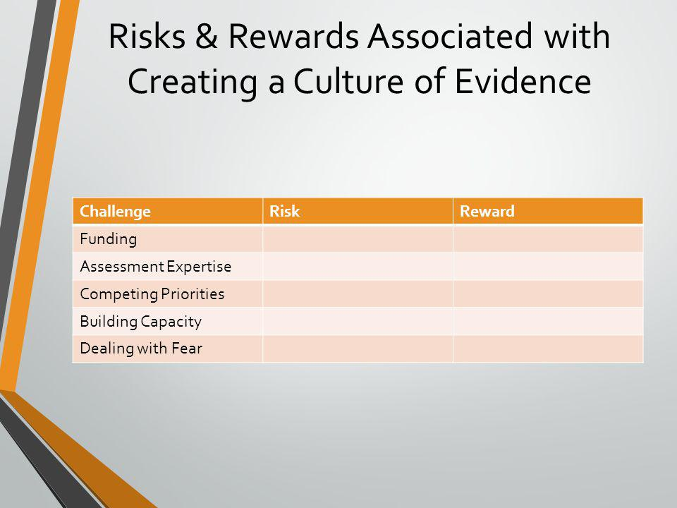 Risks & Rewards Associated with Creating a Culture of Evidence ChallengeRiskReward Funding Assessment Expertise Competing Priorities Building Capacity Dealing with Fear