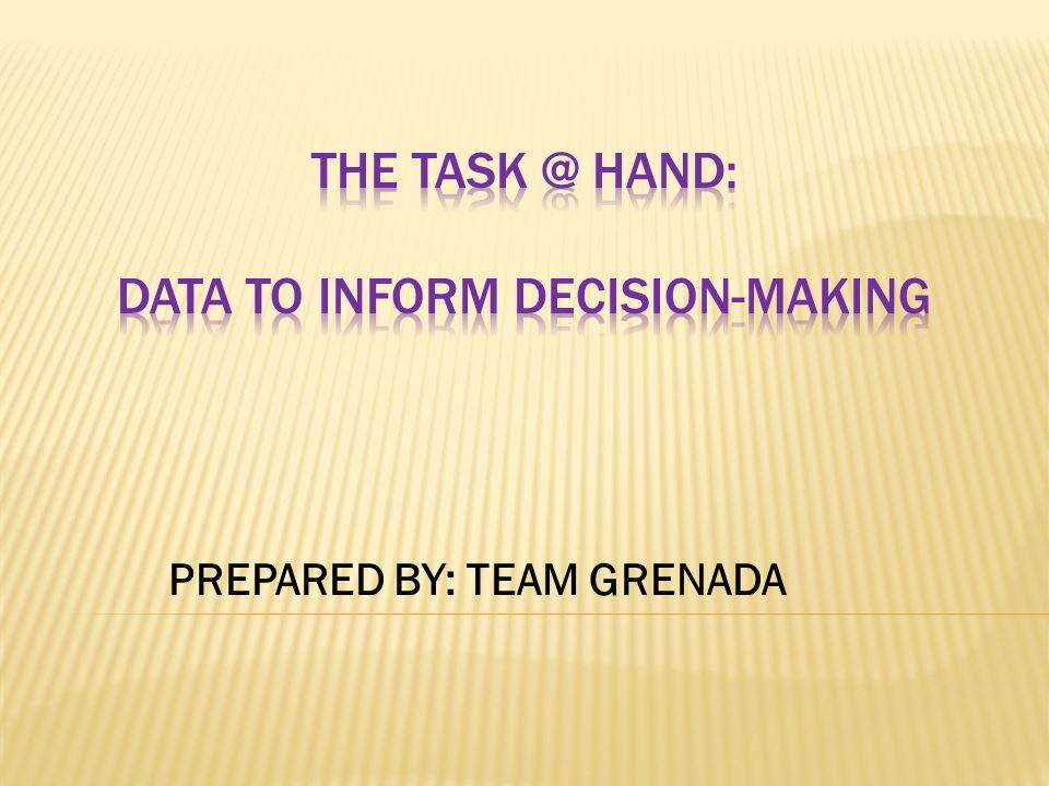 PREPARED BY: TEAM GRENADA