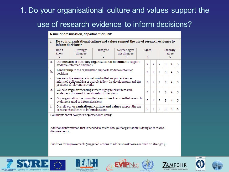 1. Do your organisational culture and values support the use of research evidence to inform decisions?