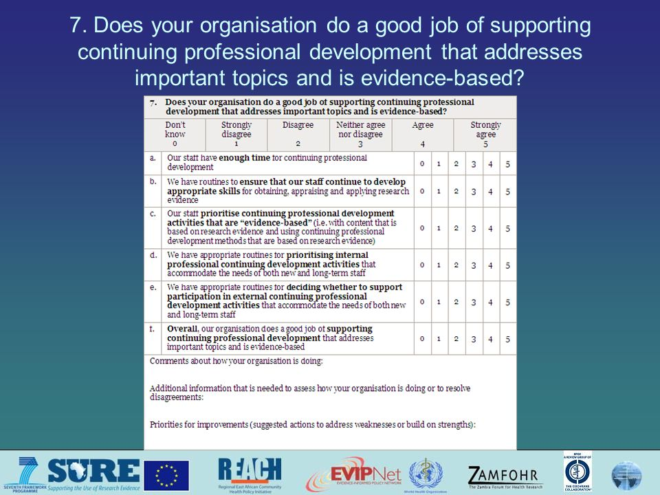 7. Does your organisation do a good job of supporting continuing professional development that addresses important topics and is evidence-based?