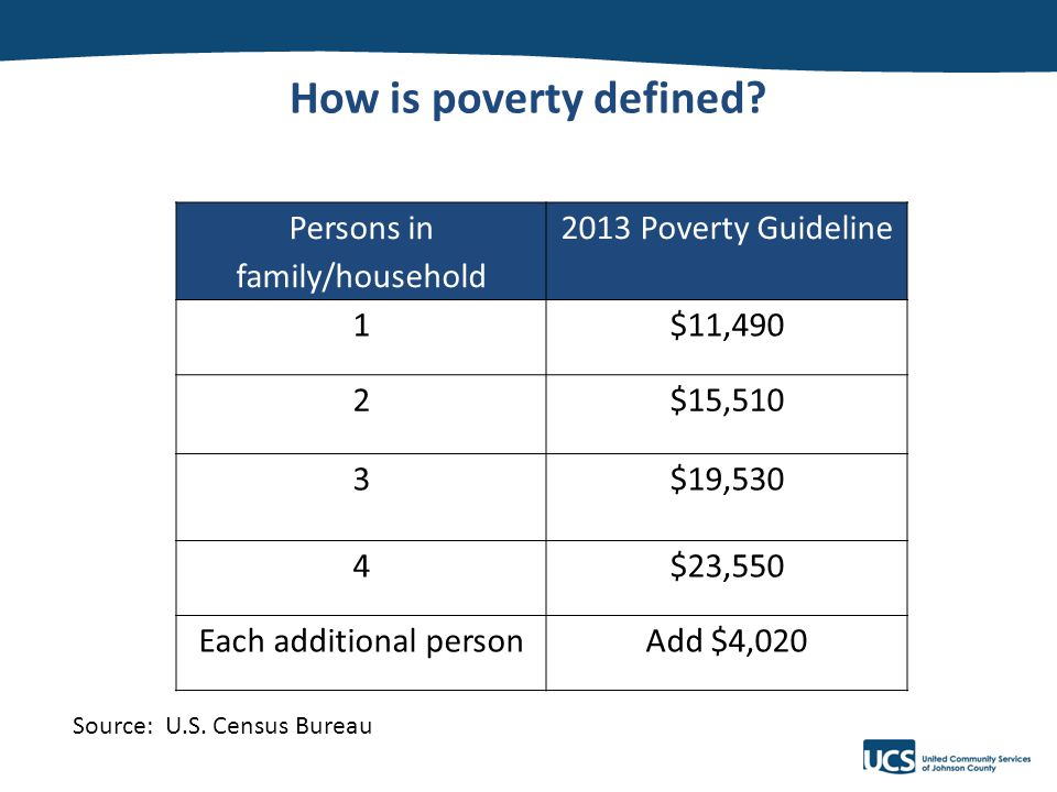 v How is poverty defined.