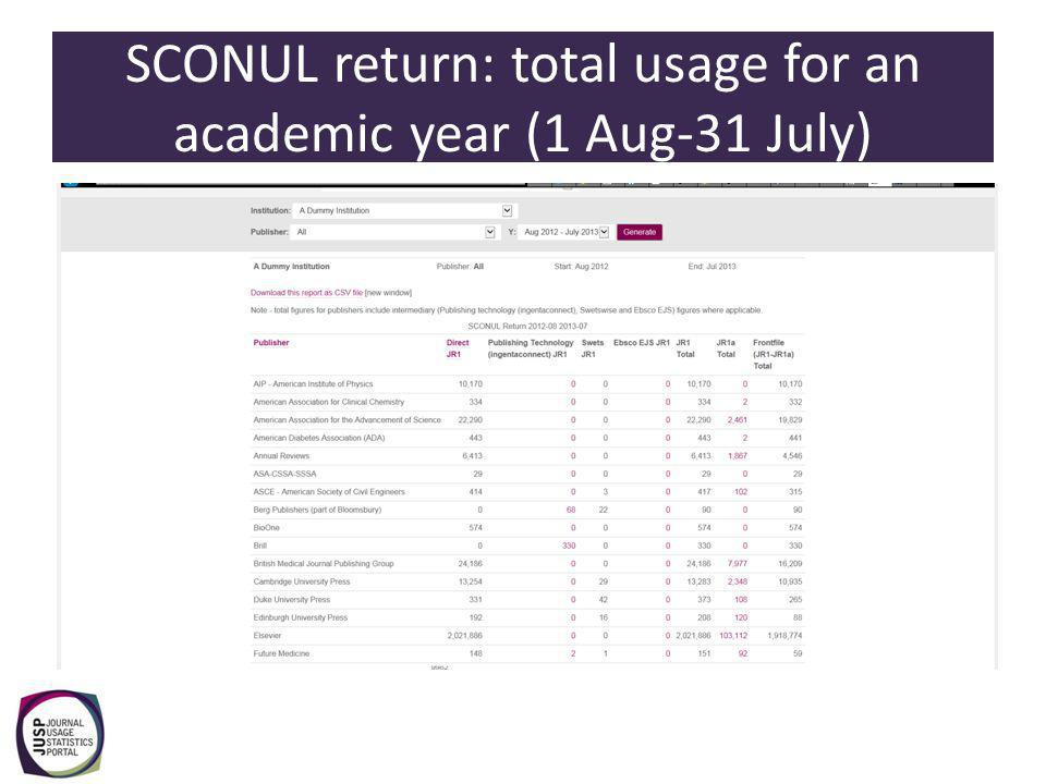 SCONUL return: total usage for an academic year (1 Aug-31 July)