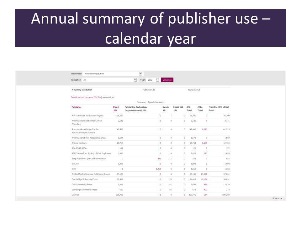 Annual summary of publisher use – calendar year