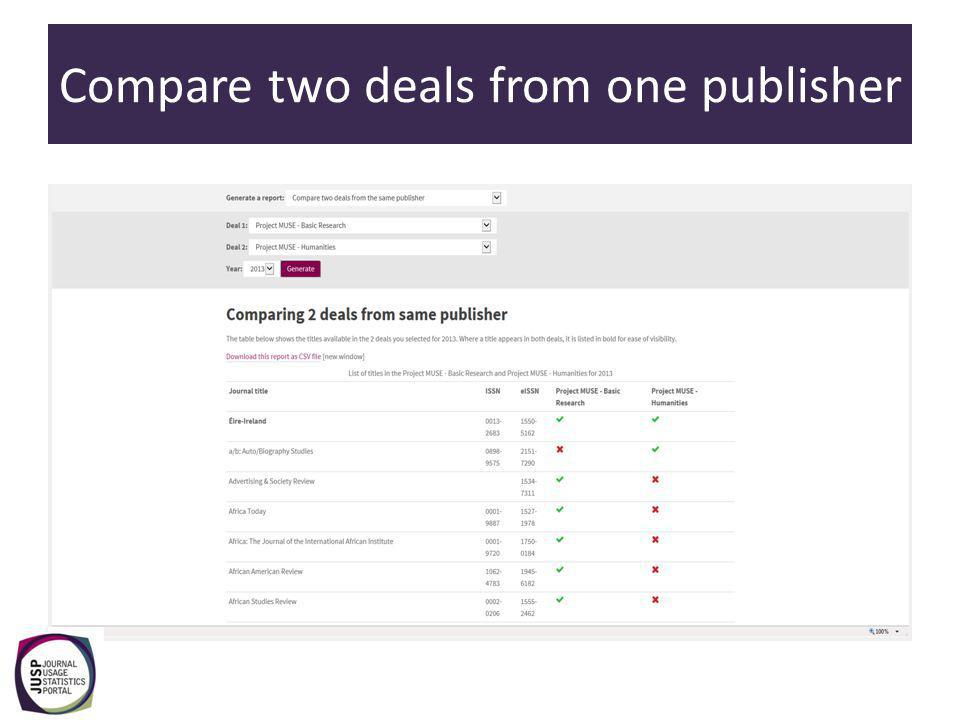 Compare two deals from one publisher