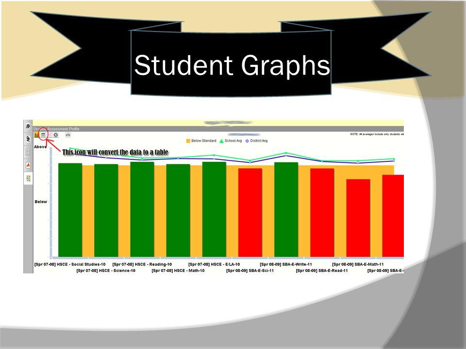 Student Graphs