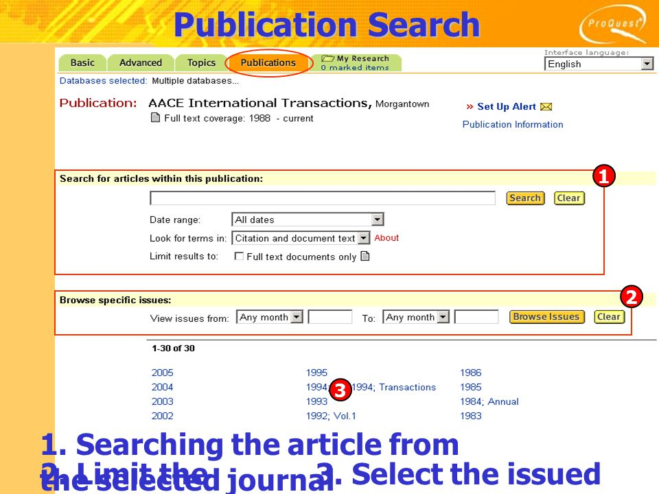 Publication Search 1. Searching the article from the selected journal 12 3 2.