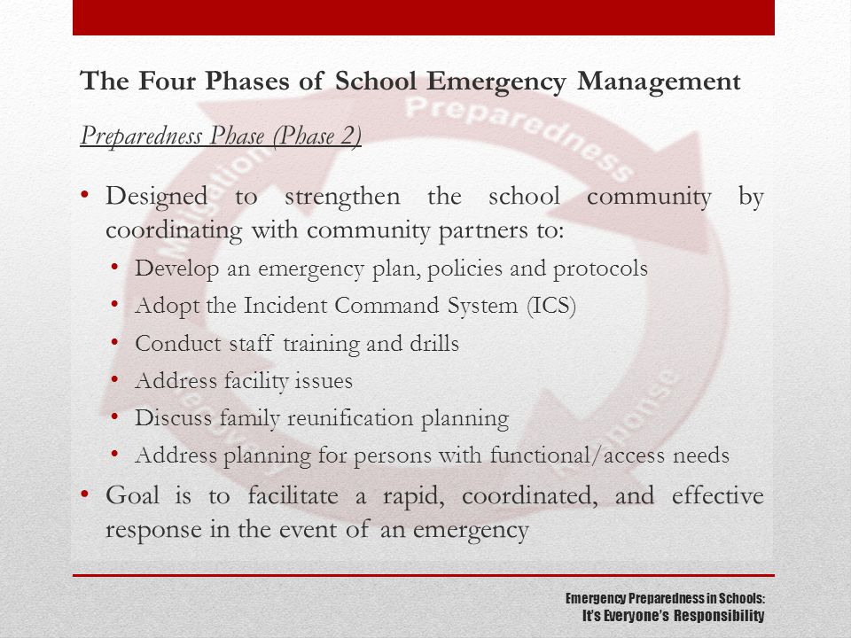 Emergency Preparedness in Schools: It's Everyone's Responsibility The Four Phases of School Emergency Management Preparedness Phase (Phase 2) Designed to strengthen the school community by coordinating with community partners to: Develop an emergency plan, policies and protocols Adopt the Incident Command System (ICS) Conduct staff training and drills Address facility issues Discuss family reunification planning Address planning for persons with functional/access needs Goal is to facilitate a rapid, coordinated, and effective response in the event of an emergency