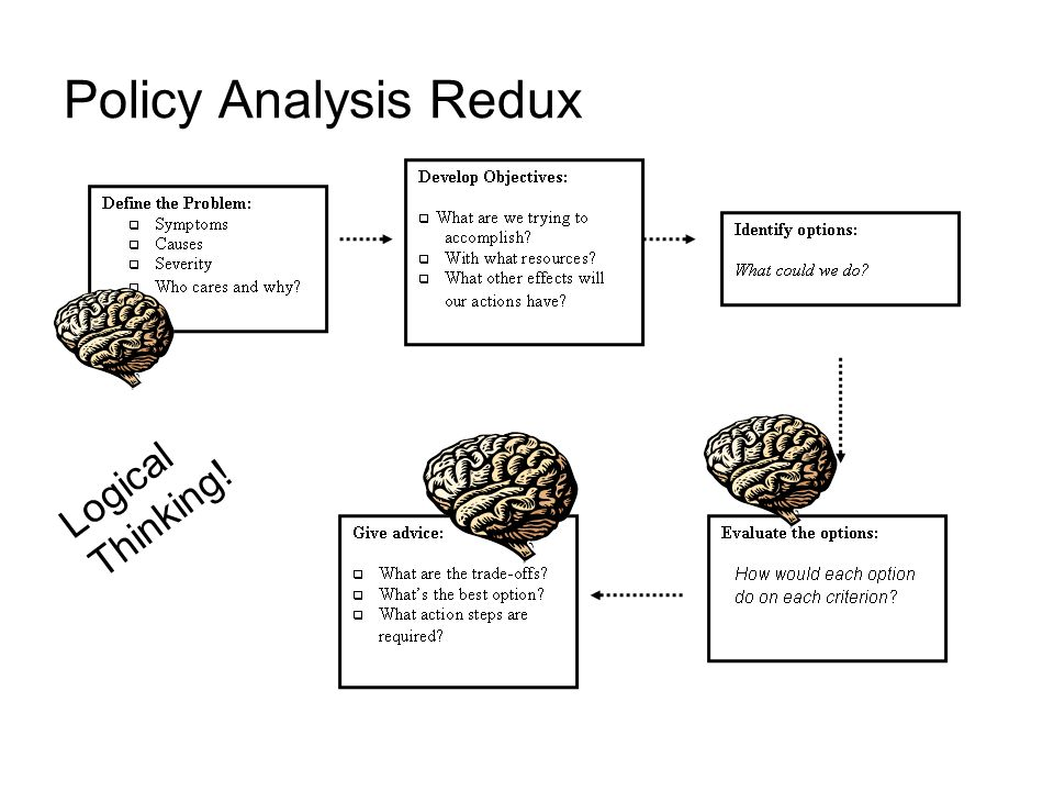 Policy Analysis Redux Data and Quantitative methods
