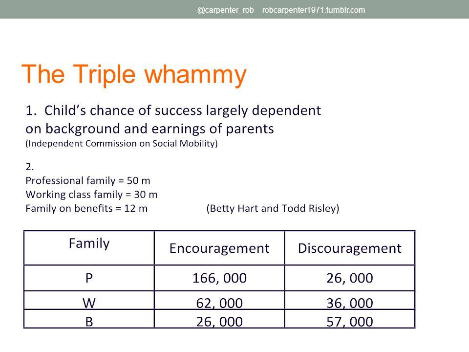 The Triple whammy