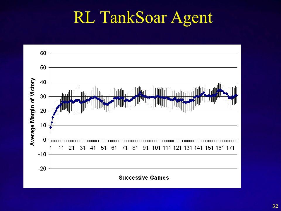RL TankSoar Agent 32