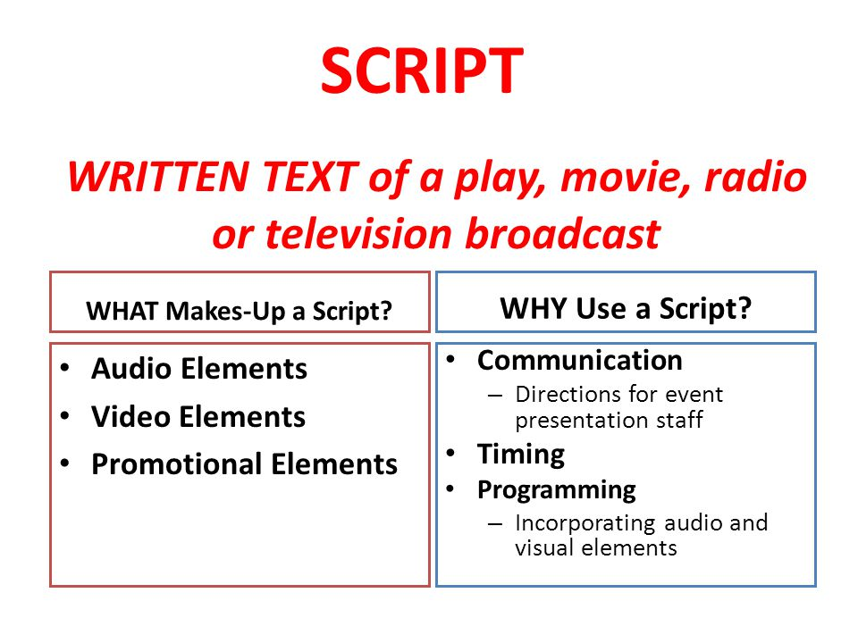 WRITTEN TEXT of a play, movie, radio or television broadcast WHAT Makes-Up a Script.