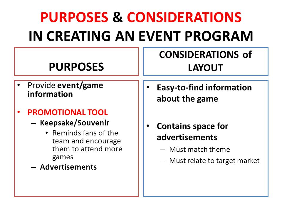 PURPOSES & CONSIDERATIONS IN CREATING AN EVENT PROGRAM PURPOSES Provide event/game information PROMOTIONAL TOOL – Keepsake/Souvenir Reminds fans of the team and encourage them to attend more games – Advertisements CONSIDERATIONS of LAYOUT Easy-to-find information about the game Contains space for advertisements – Must match theme – Must relate to target market